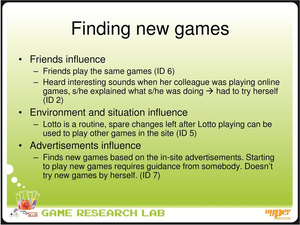 spare changes left after Lotto playing can be used to play other games in the site (ID 5) Advertisements influence Finds new games