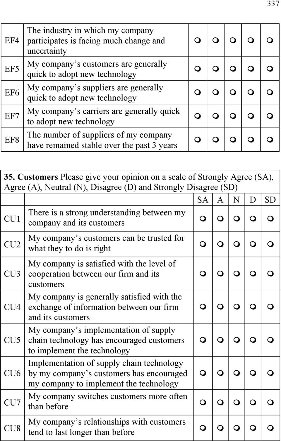 Customers Please give your opinion on a scale of Strongly Agree (SA), Agree (A), Neutral (N), Disagree (D) and Strongly Disagree (SD) There is a strong understanding between my CU1 company and its