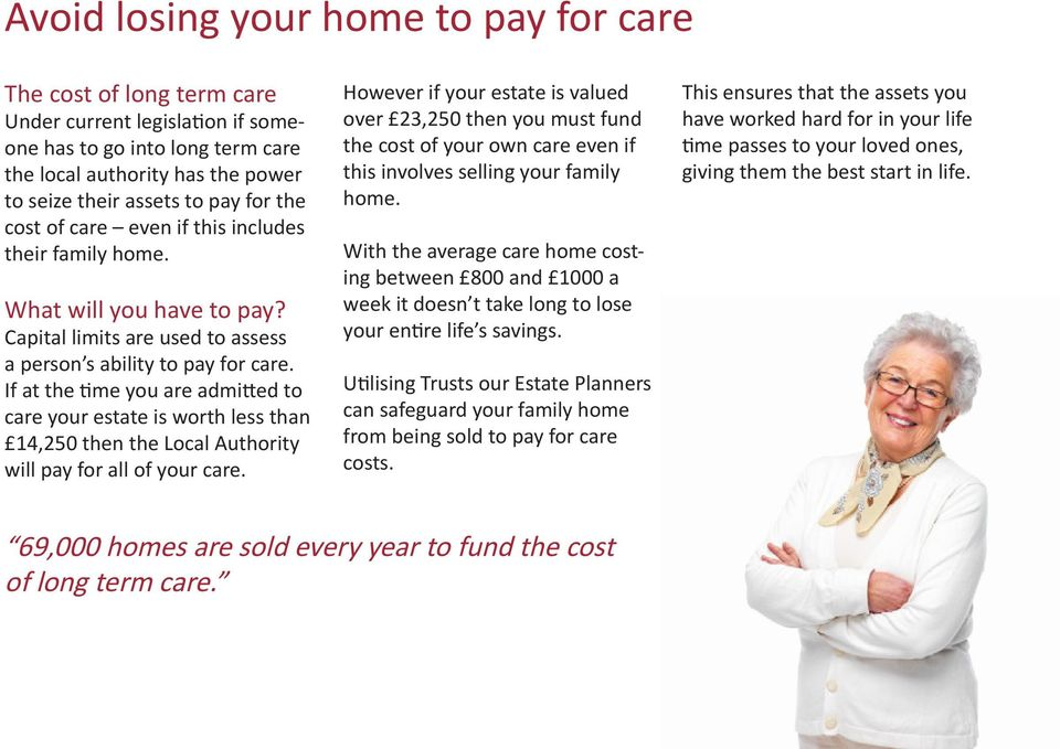 If at the time you are admitted to care your estate is worth less than 14,250 then the Local Authority will pay for all of your care.