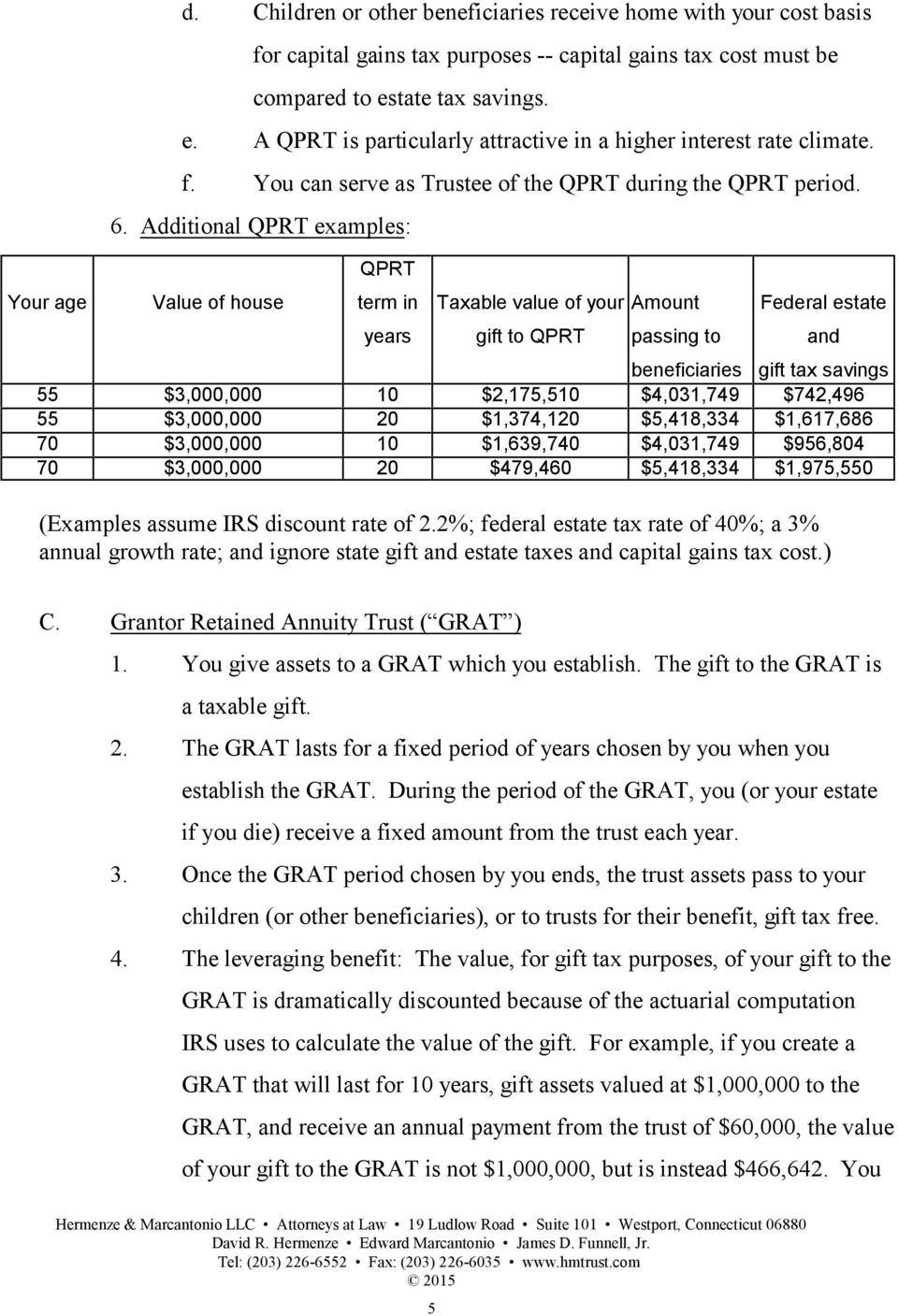 Additional QPRT examples: Value of house QPRT term in years Taxable value of your Amount gift to QPRT passing to Federal estate beneficiaries gift tax savings 55 $3,000,000 10 $2,175,510 $4,031,749