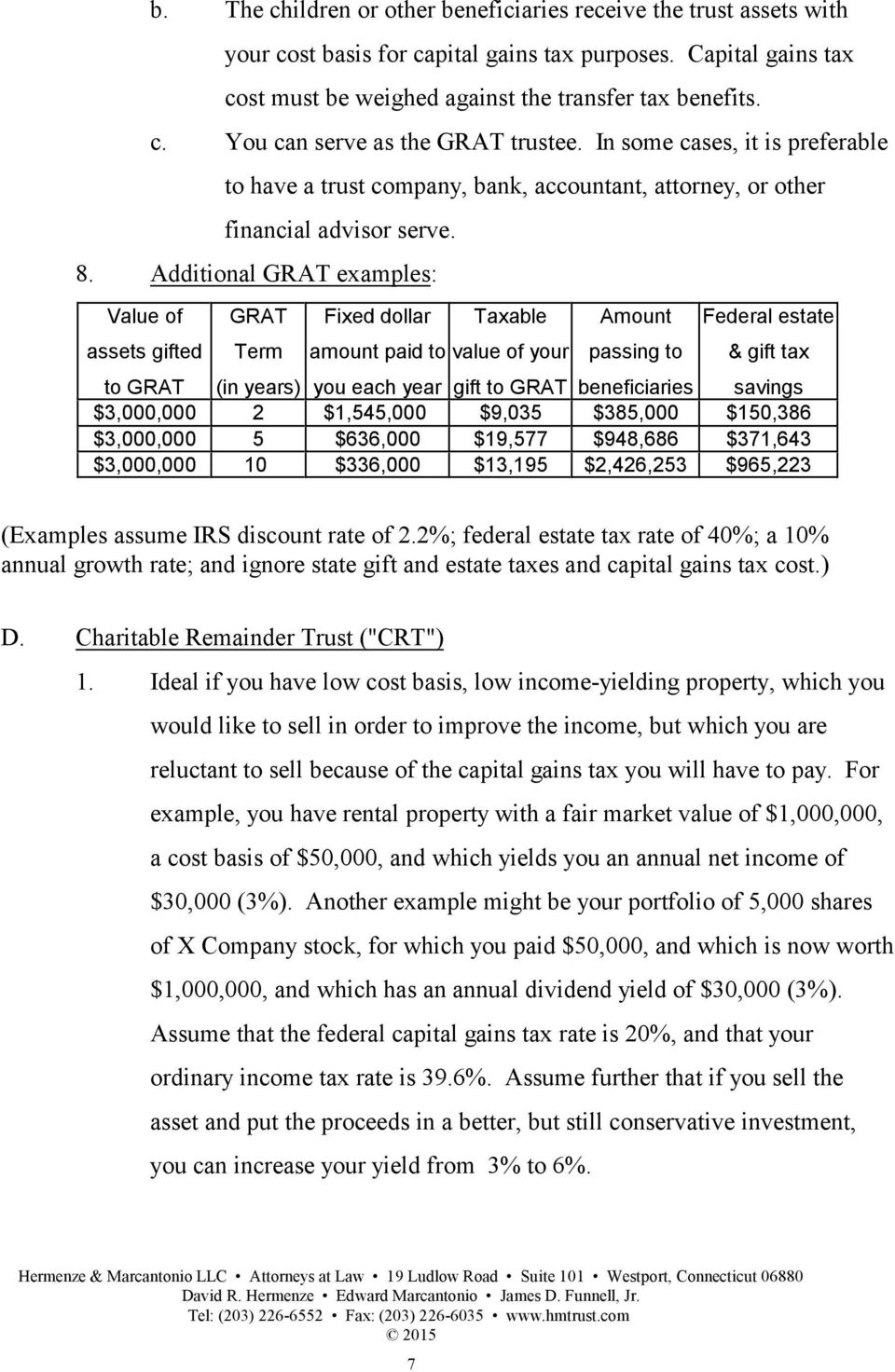 Additional GRAT examples: Value of assets gifted GRAT Term Fixed dollar Taxable amount paid to value of your Amount passing to Federal estate & gift tax to GRAT (in years) you each year gift to GRAT