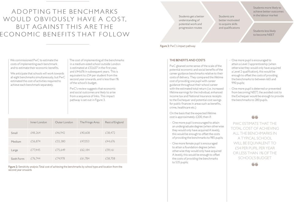 commissioned PwC to estimate the costs of implementing each benchmark and to estimate their economic benefits.