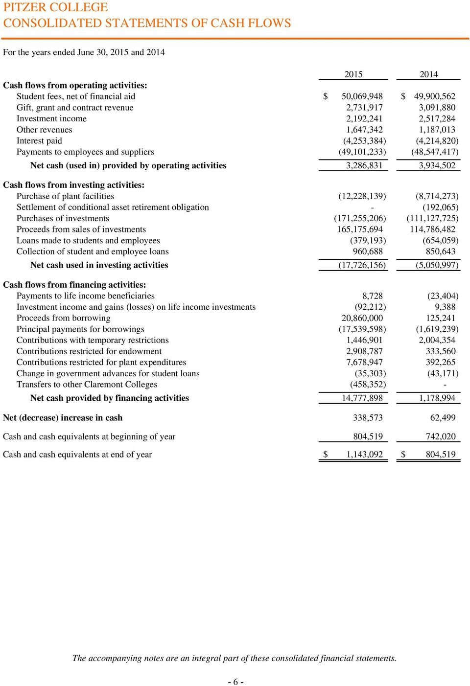 in) provided by operating activities 3,286,831 3,934,502 Cash flows from investing activities: Purchase of plant facilities (12,228,139) (8,714,273) Settlement of conditional asset retirement