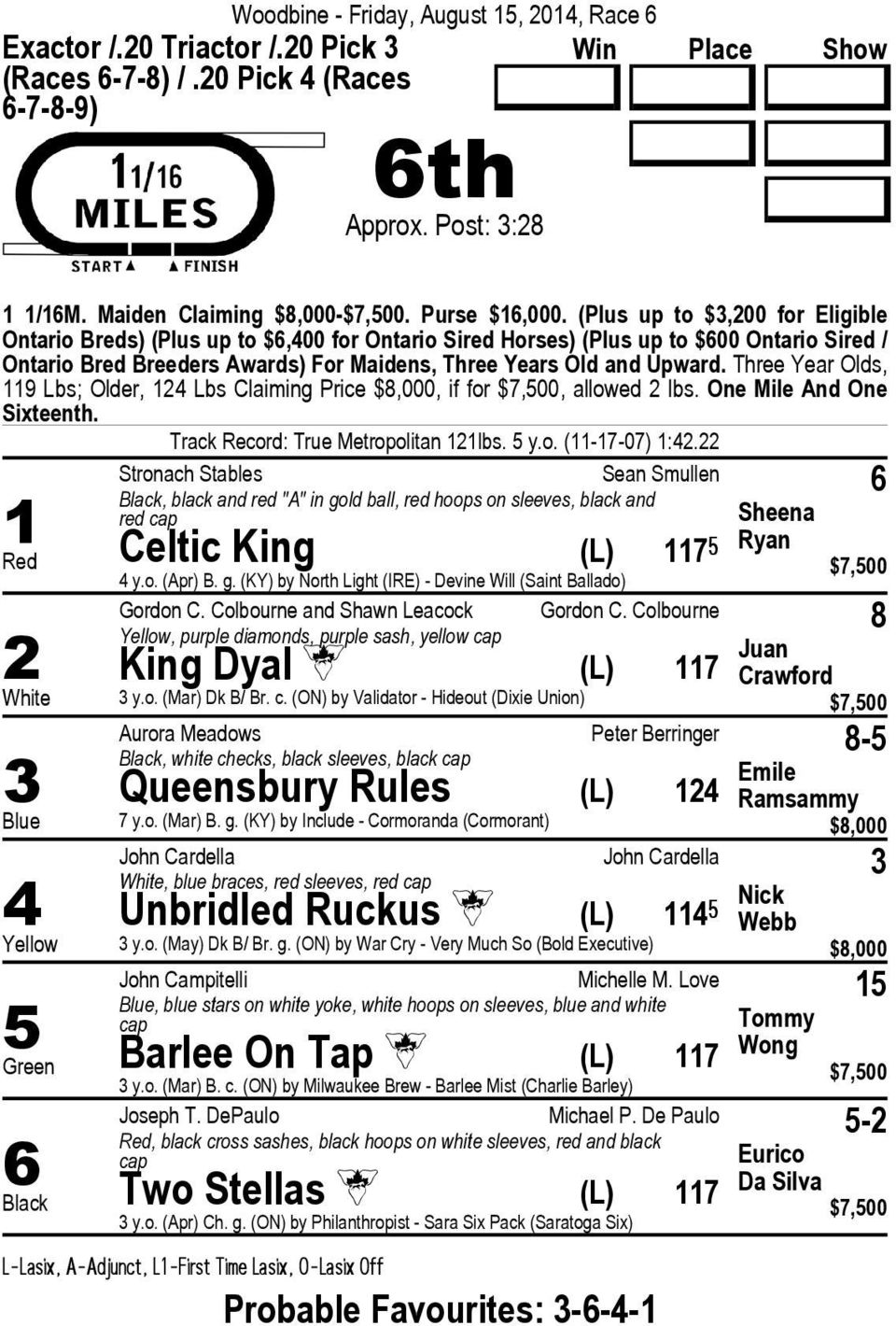 Three Year Olds, 9 Lbs; Older, Lbs Claiming Price $,000, if for $7,00, allowed lbs. One Mile And One Sixteenth. Track Record: True Metropolitan lbs. y.o. (-7-07) :.
