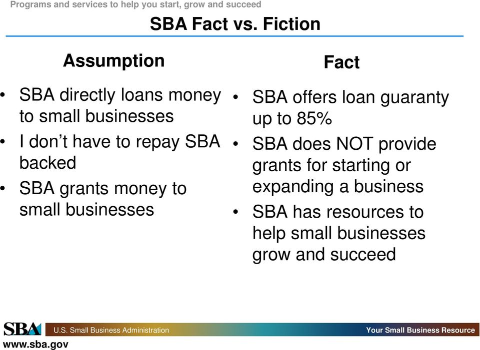 to repay SBA backed SBA grants money to small businesses Fact SBA offers loan