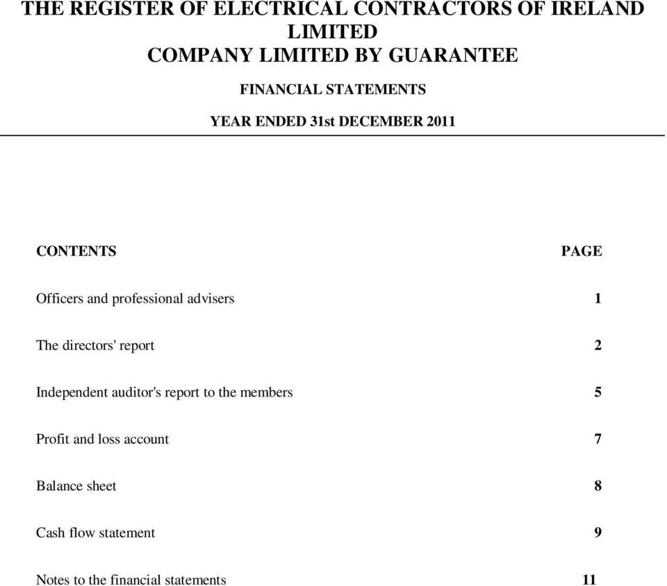 auditor's report to the members 5 Profit and loss account 7