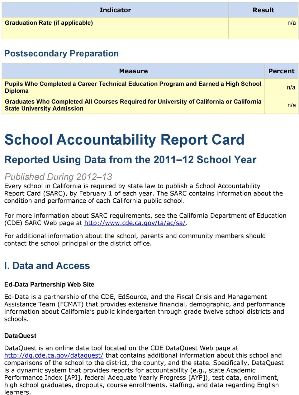 Published During 2012 13 Every school in California is required by state law to publish a School Accountability Report Card (SARC), by February 1 of each year.