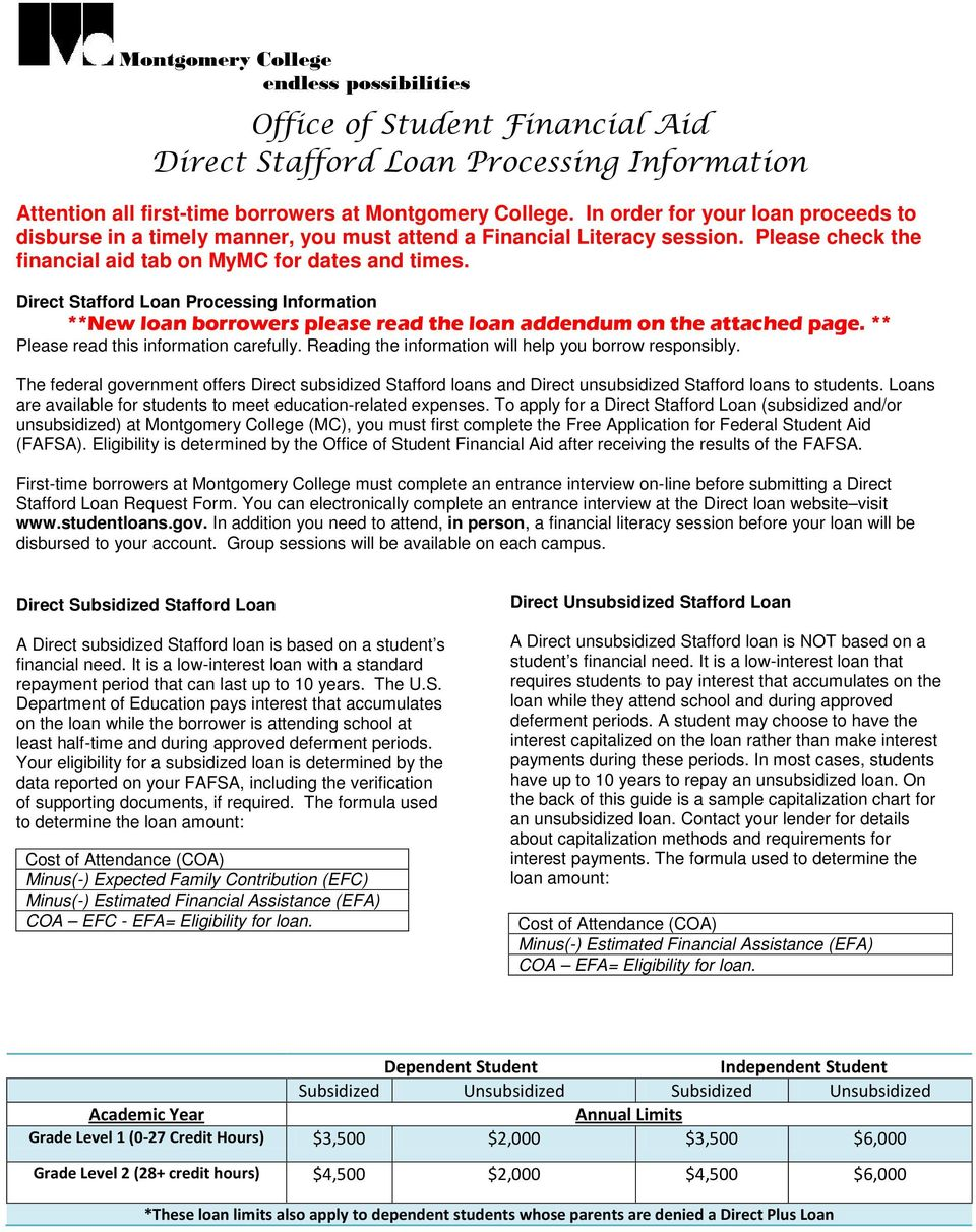 Direct Stafford Loan Processing Information **New loan borrowers please read the loan addendum on the attached page. ** Please read this information carefully.