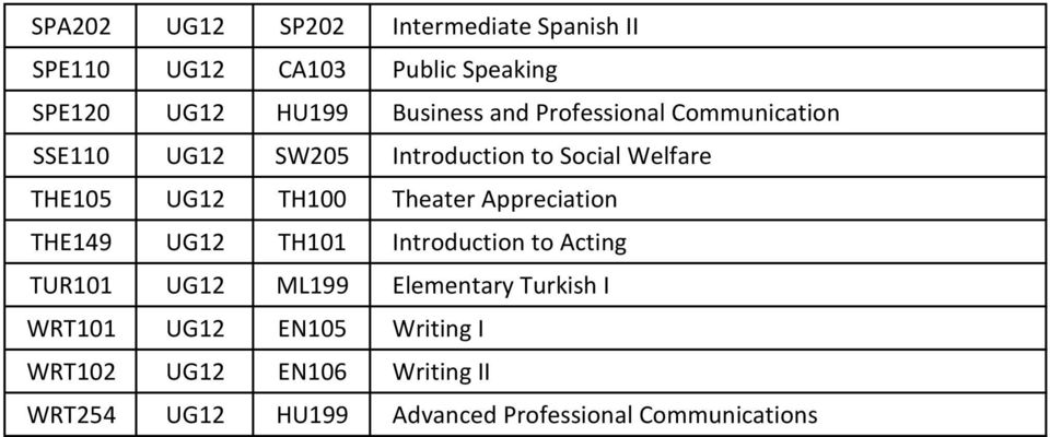Theater Appreciation THE149 UG12 TH101 Introduction to Acting TUR101 UG12 ML199 Elementary Turkish I