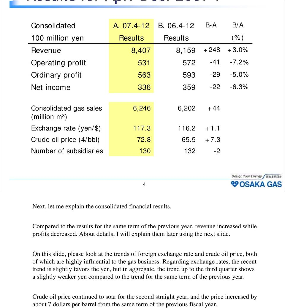 3 Number of subsidiaries 130 132-2 4 Next, let me explain the consolidated financial results. Compared to the results for the same term of the previous year, revenue increased while profits decreased.