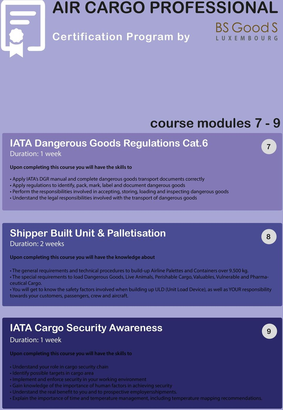 involved in accepting, storing, loading and inspecting dangerous goods Understand the legal responsibilities involved with the transport of dangerous goods Shipper Built Unit & Palletisation