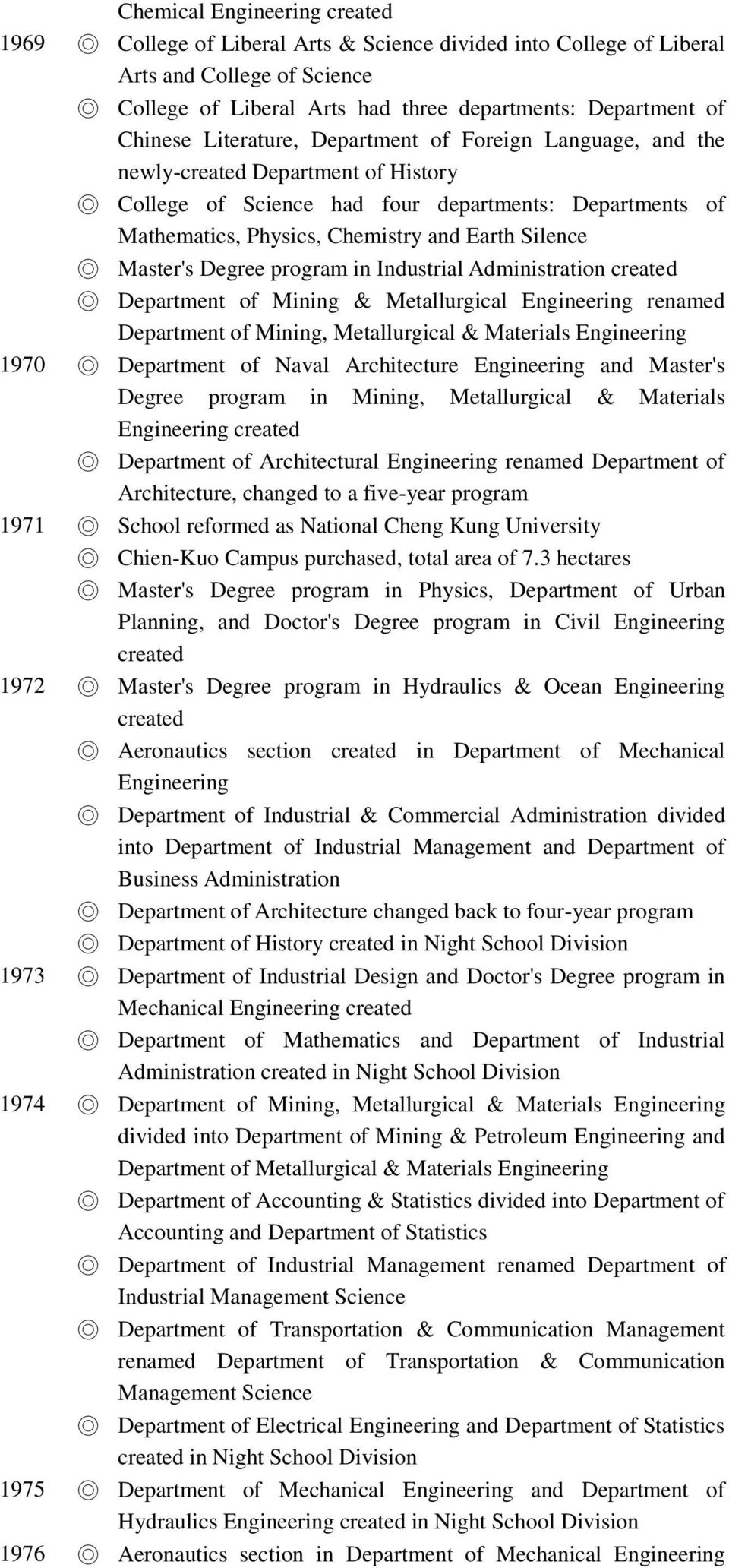 Industrial Administration Department of Mining & Metallurgical renamed Department of Mining, Metallurgical & Materials 1970 Department of Naval Architecture and Master's Degree program in Mining,