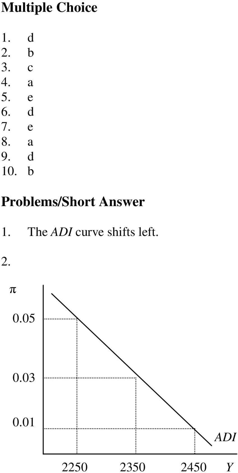 b Problems/Short Answer 1.