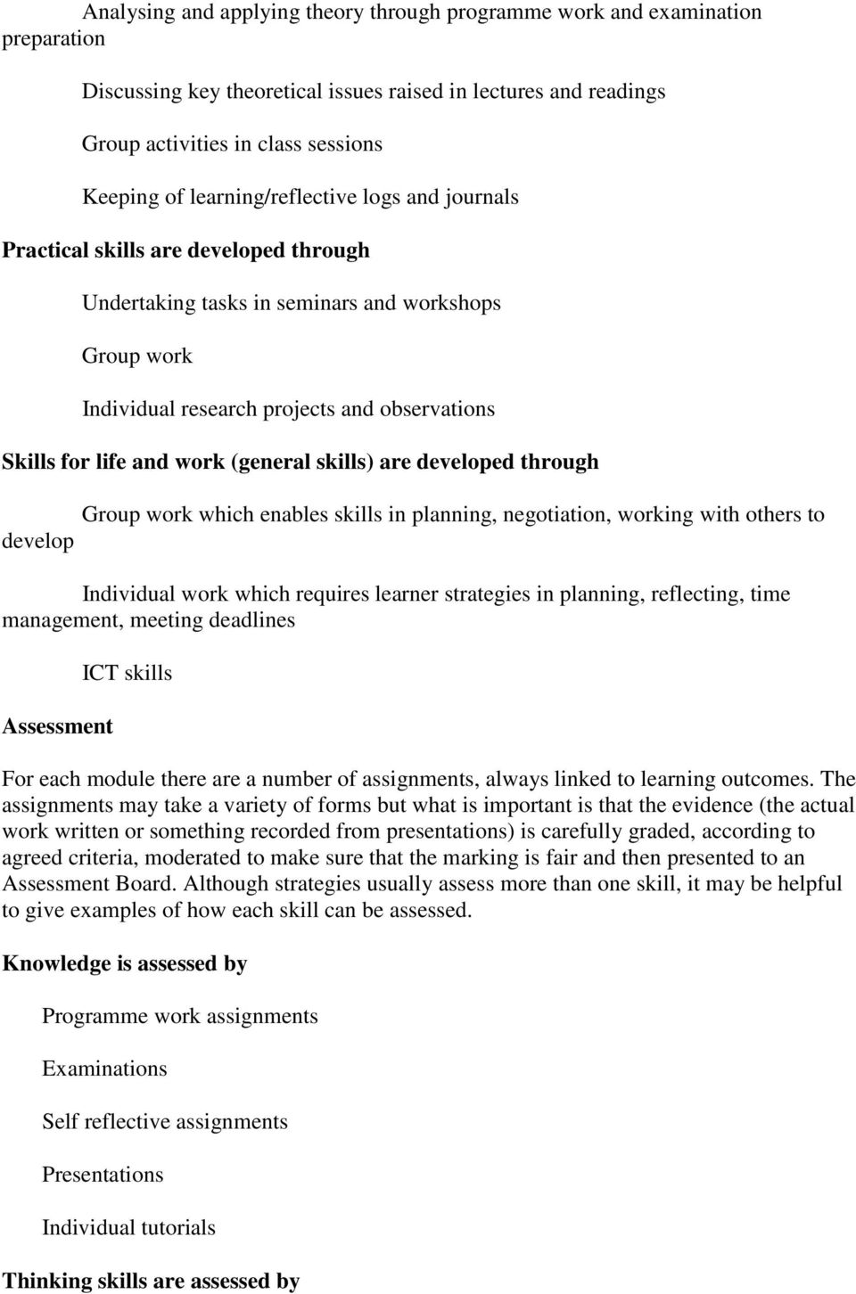 work (general skills) are developed through develop Group work which enables skills in planning, negotiation, working with others to Individual work which requires learner strategies in planning,