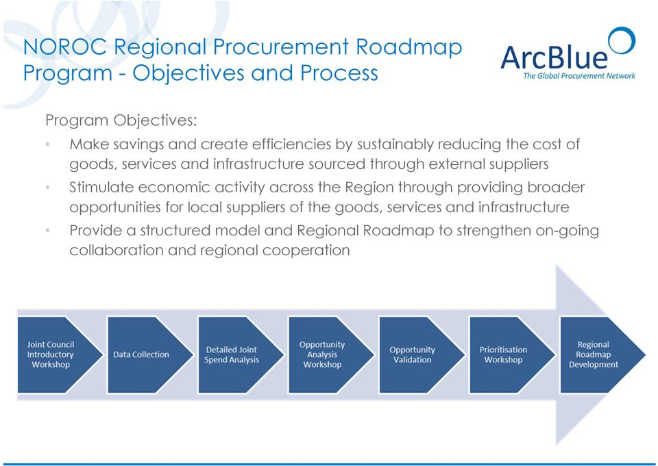 Stimulate economic activity across the Region through providing broader opportunities for local suppliers of the goods,
