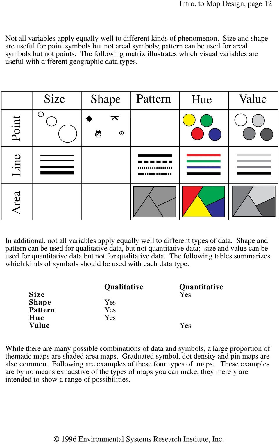 The following matrix illustrates which visual variables are useful with different geographic data types.