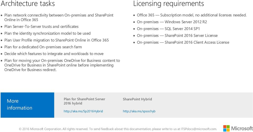 OneDrive for Business content to OneDrive for Business in SharePoint online before implementing OneDrive for Business redirect. Office 365 Subscription model, no additional licenses needed.