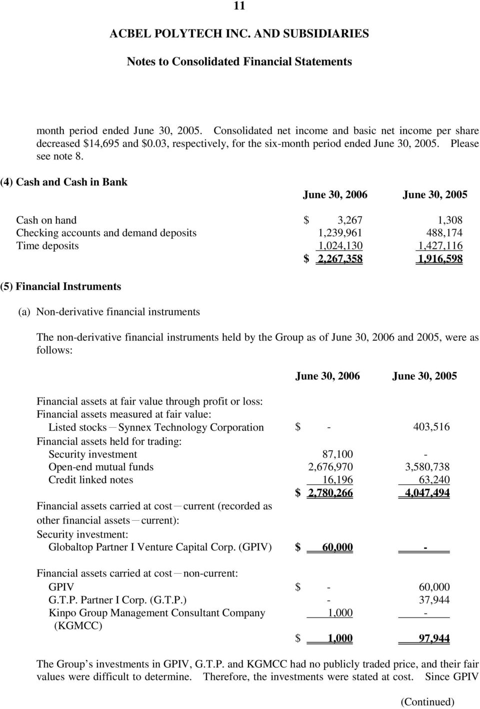 Financial Instruments (a) Non-derivative financial instruments The non-derivative financial instruments held by the Group as of June 30, 2006 and 2005, were as follows: June 30, 2006 June 30, 2005