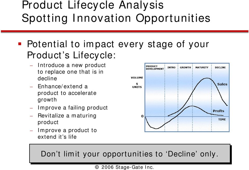 decline Enhance/extend a product to accelerate growth Improve a failing product Revitalize