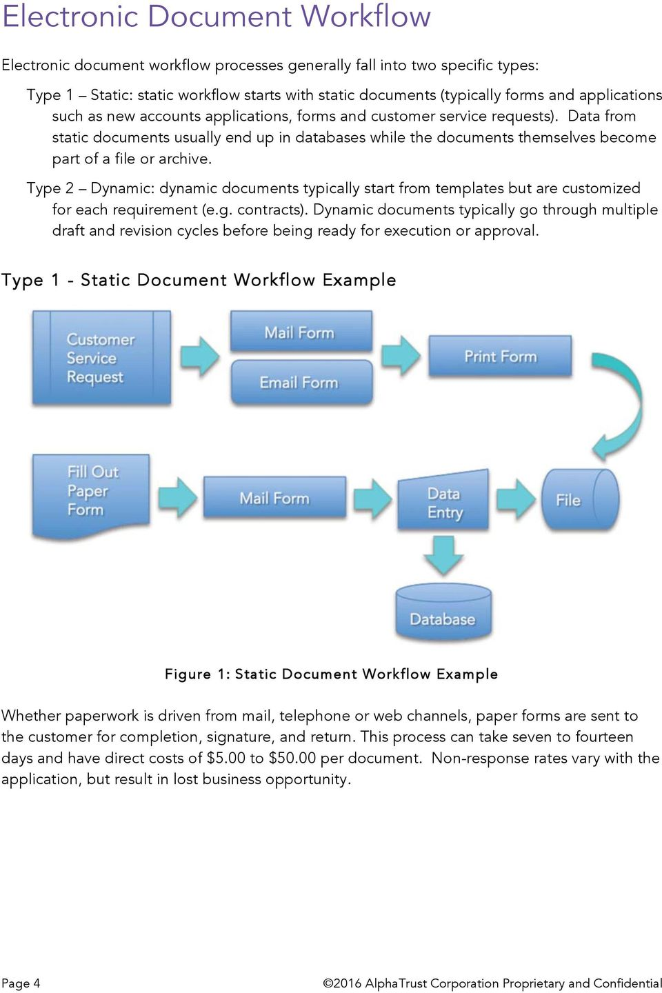 Data from static documents usually end up in databases while the documents themselves become part of a file or archive.