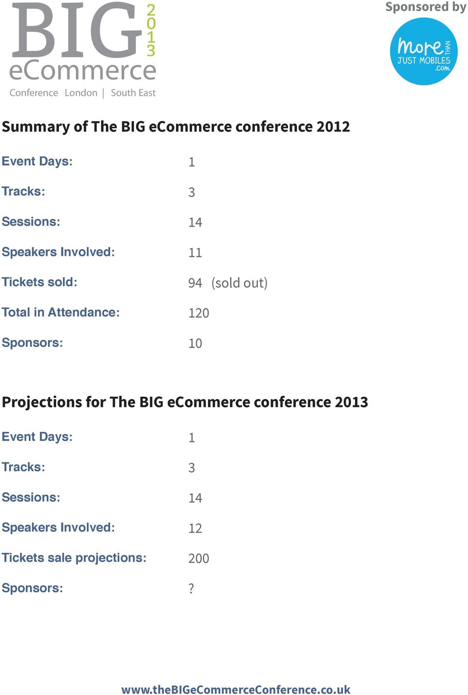 out) 1 1 Projections for The BIG conference Event Days: Tracks: Sessions: