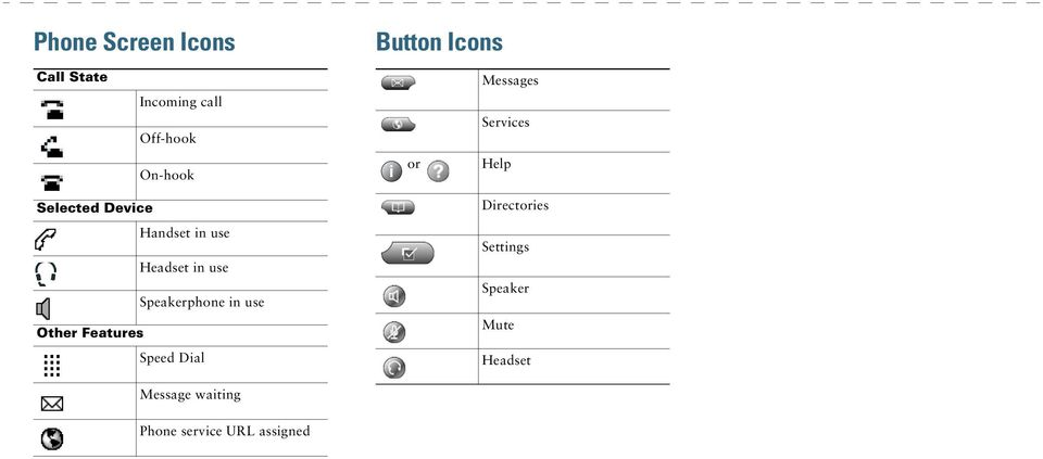 Features Speed Dial Button Icons Messages Services i or Help