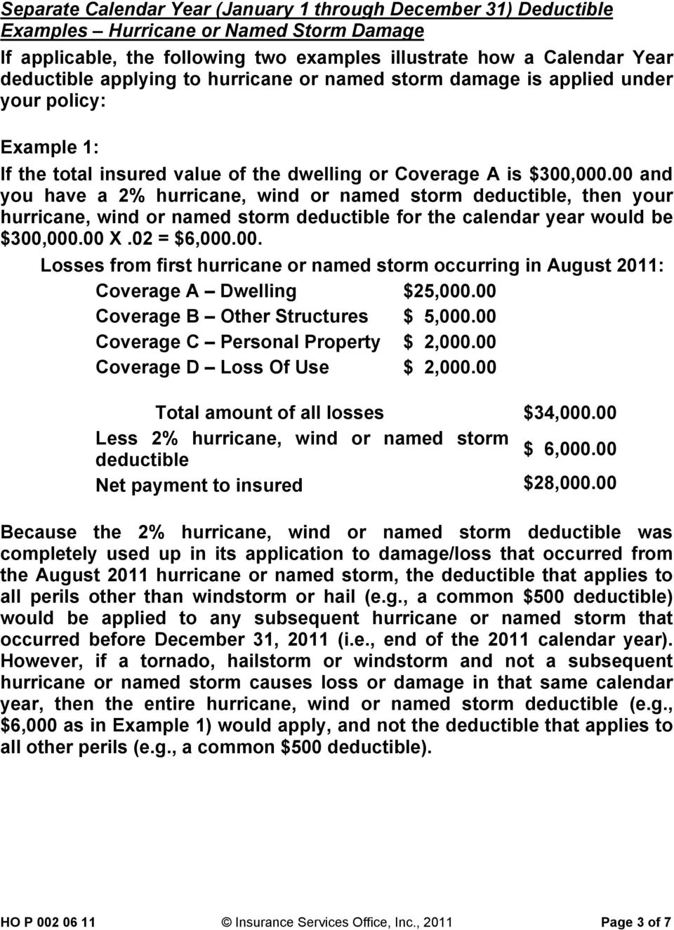 00 and you have a 2% hurricane, wind or named storm deductible, then your hurricane, wind or named storm deductible for the calendar year would be $300,000.00 X.02 = $6,000.00. Losses from first hurricane or named storm occurring in August 2011: Coverage A Dwelling $25,000.