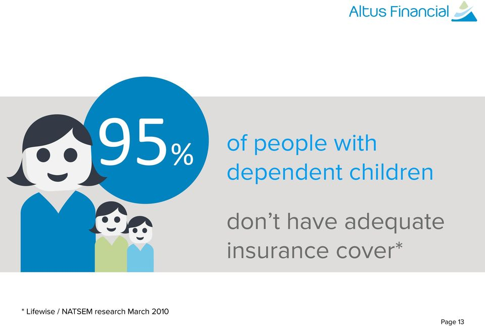 insurance cover* * Lifewise /
