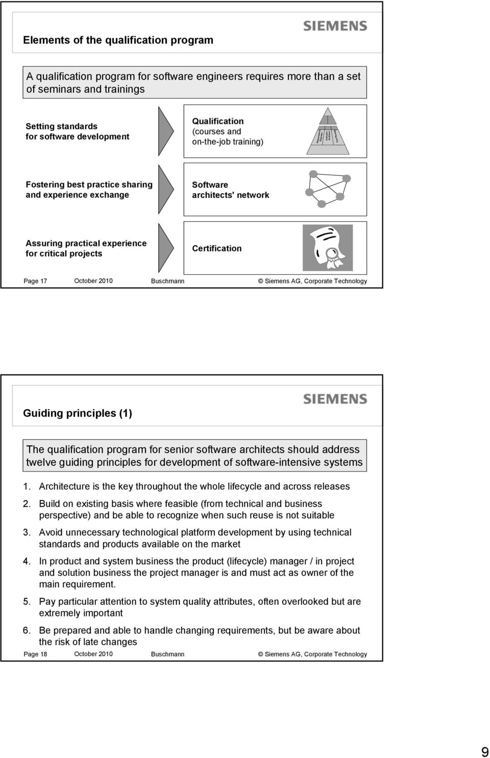Certification Page 17 October 2010 Buschmann Guiding principles (1) The qualification program for senior software architects should address twelve guiding principles for development of