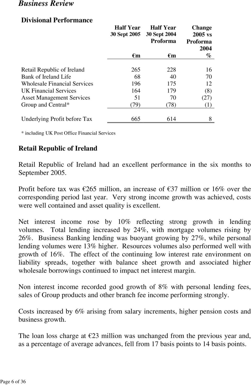 Services Retail Republic of Ireland Retail Republic of Ireland had an excellent performance in the six months to September 2005.
