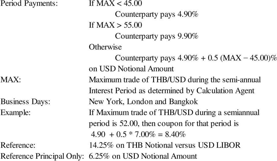 00)% on USD Notional Amount MAX: Maximum trade of THB/USD during the semi-annual Interest Period as determined by Calculation Agent
