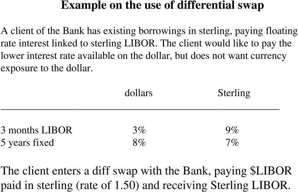 The client would like to pay the lower interest rate available on the dollar, but does not want currency exposure