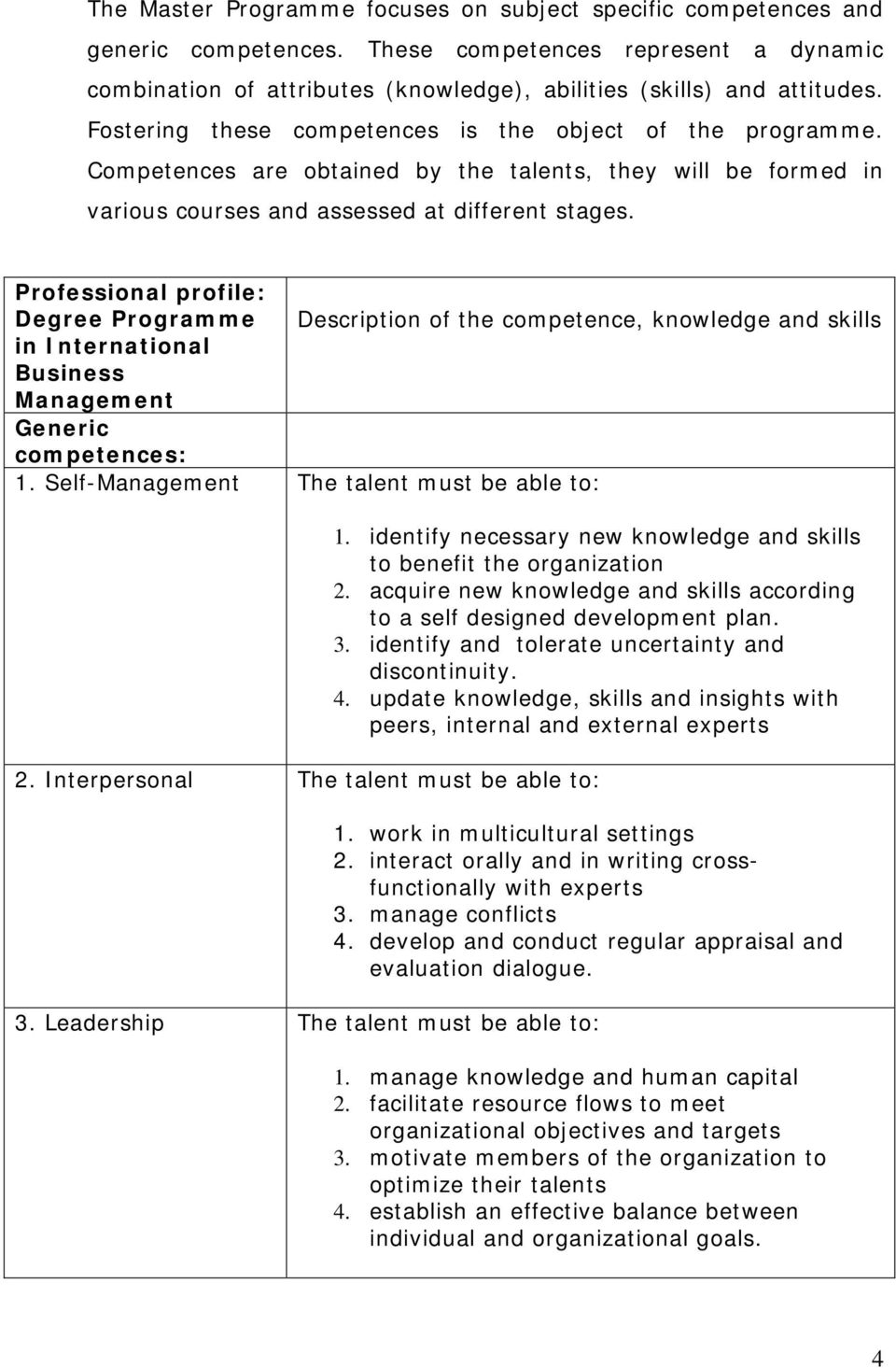 Professional profile: Degree Programme Description of the competence, knowledge and skills in International Business Management Generic competences: 1. Self-Management The talent must be able to: 1.