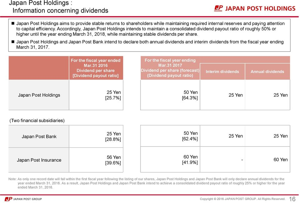 Accordingly, Japan Post Holdings intends to maintain a consolidated dividend payout ratio of roughly 50% or higher until the year ending March 31, 2018, while maintaining stable dividends per share.