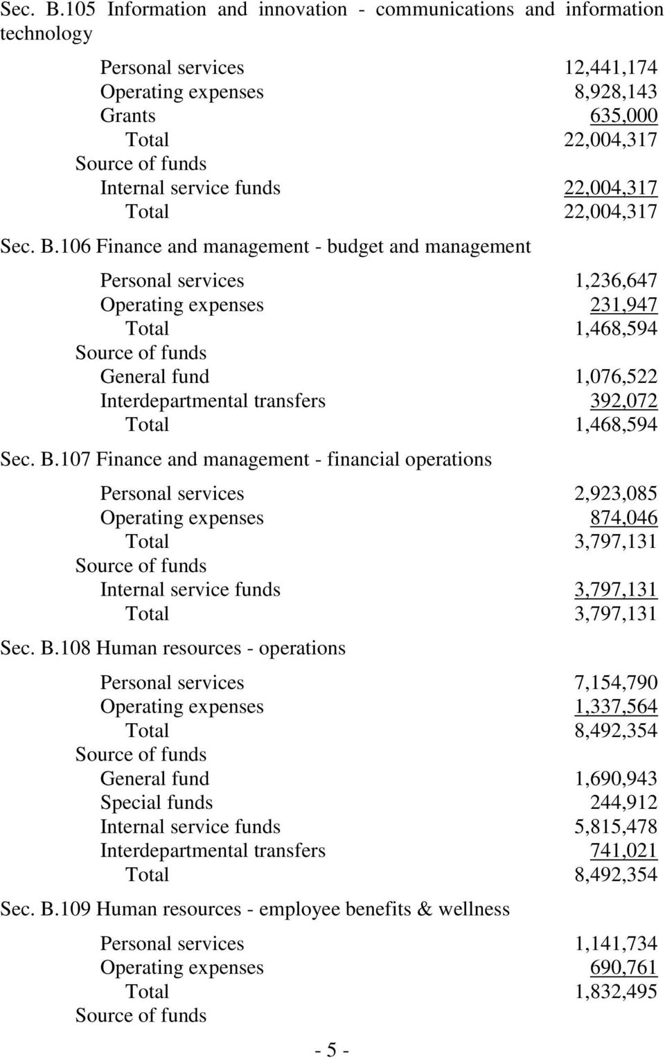 Total 22,004,317 106 Finance and management - budget and management Personal services 1,236,647 Operating expenses 231,947 Total 1,468,594 General fund 1,076,522 Interdepartmental transfers 392,072
