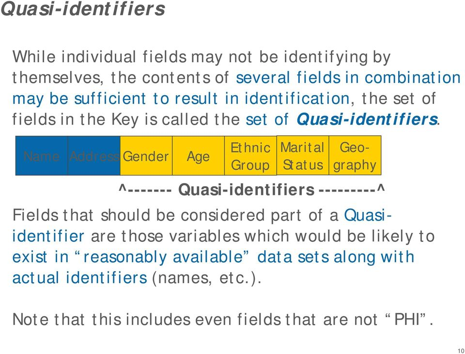 Name Address Gender Age Ethnic Group Marital Status Geography ^------- Quasi-identifiers ---------^ Fields that should be considered part of a