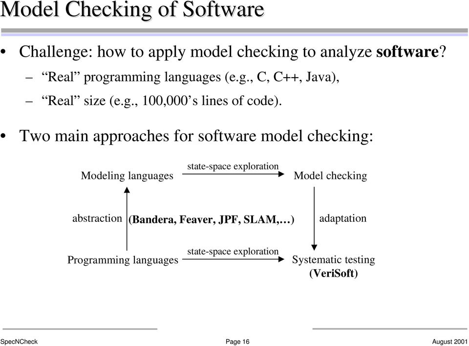 Two main approaches for software model checking: Modeling languages state-space exploration Model checking