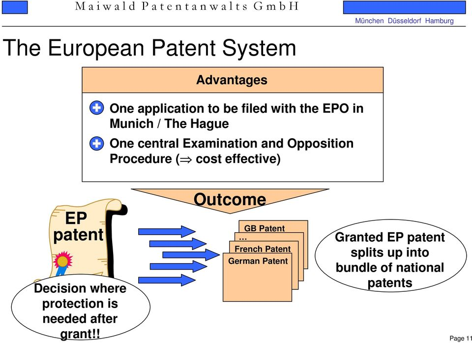 EP patent Decision where protection is needed after grant!