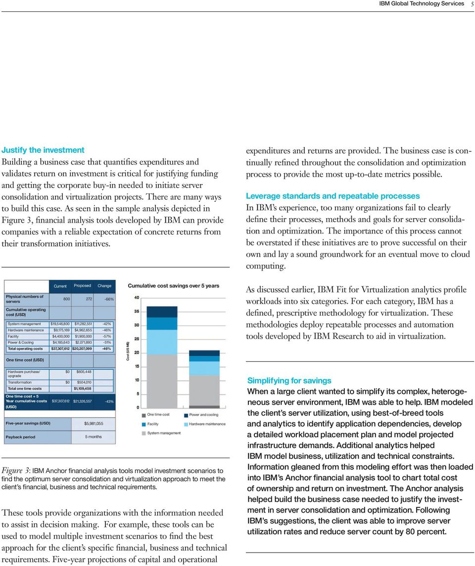 As seen in the sample analysis depicted in Figure 3, financial analysis tools developed by IBM can provide companies with a reliable expectation of concrete returns from their transformation