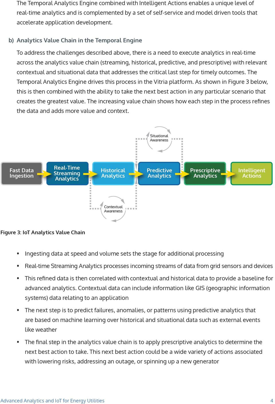 b) Value Chain in the Temporal Engine To address the challenges described above, there is a need to execute analytics in real-time across the analytics value chain (streaming, historical, predictive,