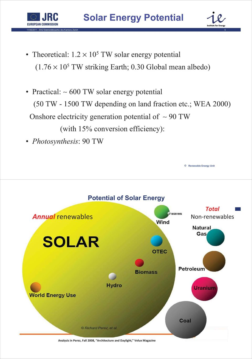 ; WEA 2000) Onshore electricity generation potential of 90 TW (with 15% conversion efficiency): Photosynthesis: 90 TW Potential of Solar Energy