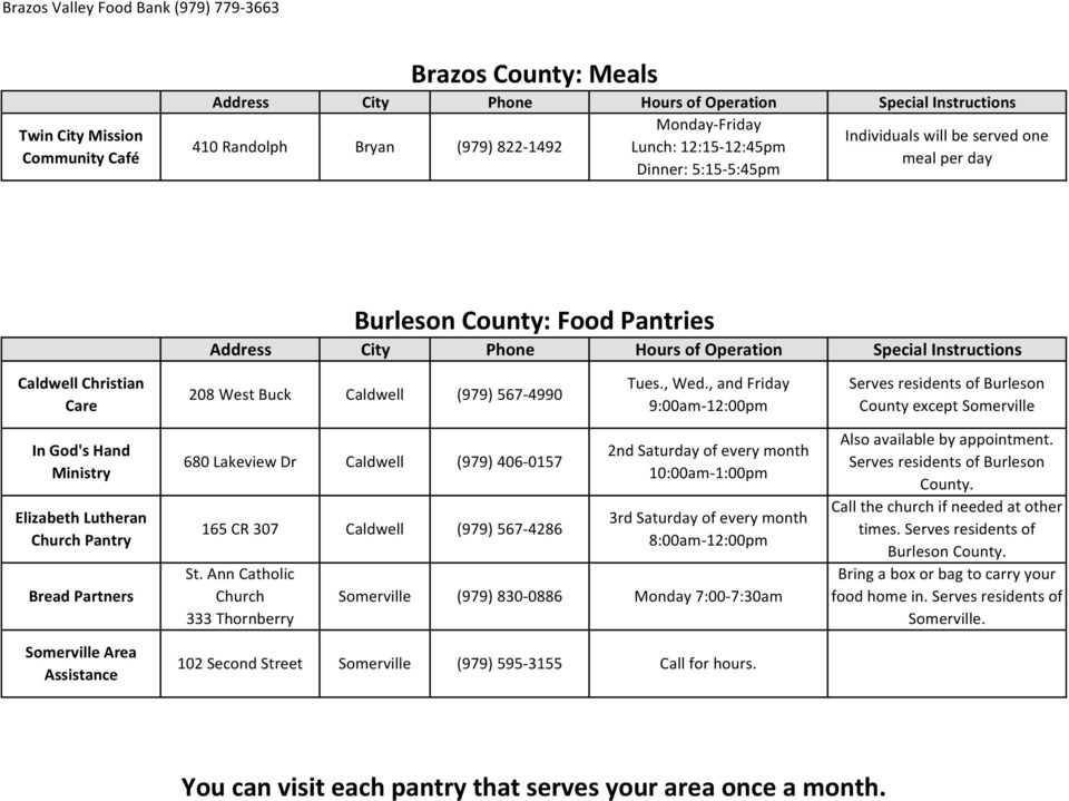 , and Friday 9:00am-12:00pm Serves residents of Burleson County except Somerville In God's Hand Ministry Elizabeth Lutheran Church Pantry Bread Partners Somerville Area Assistance 680 Lakeview Dr