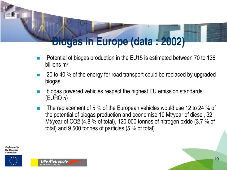 The replacement of 5 % of the European vehicles would use 12 to 24 % of the potential of biogas production and economise 10 Mt/year of