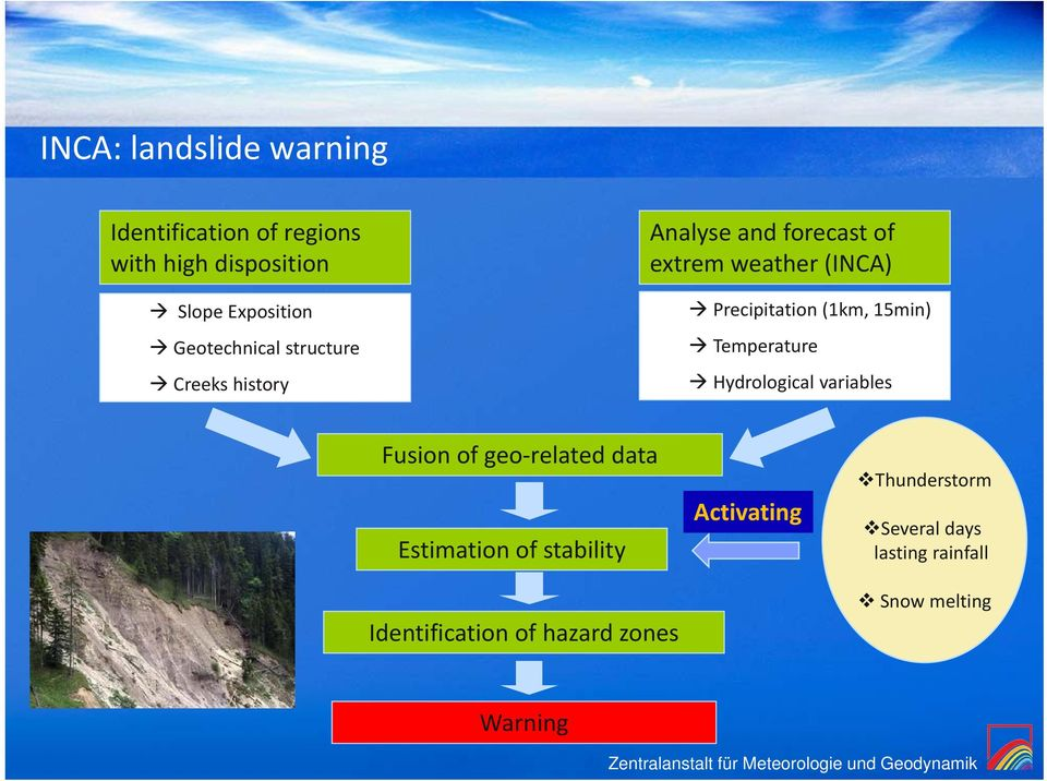 (1km, 15min) Temperature Hydrological variables Fusion of geo related data Estimation of