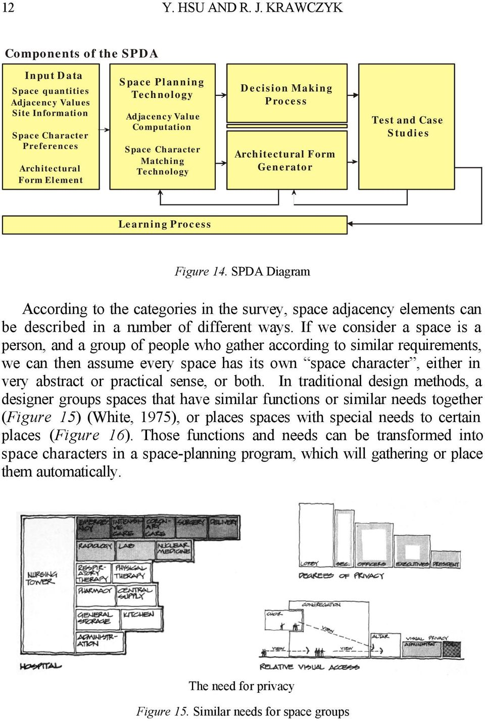 Computation Space Character Matching Technology Decision Making Process Architectural Form Generator Test and Case Studies Learning Process Figure 14.