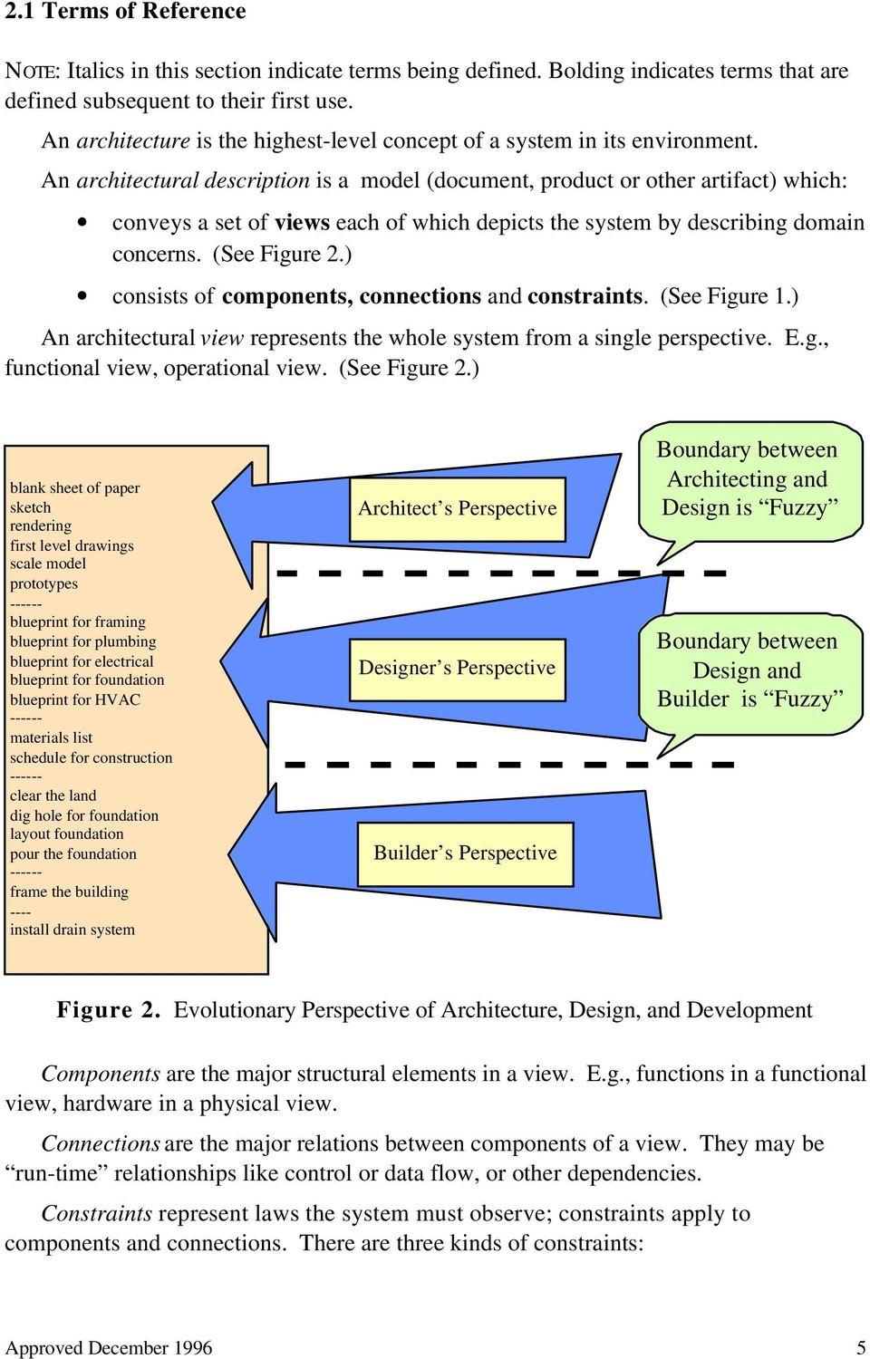 An architectural description is a model (document, product or other artifact) which: conveys a set of views each of which depicts the system by describing domain concerns. (See Figure 2.
