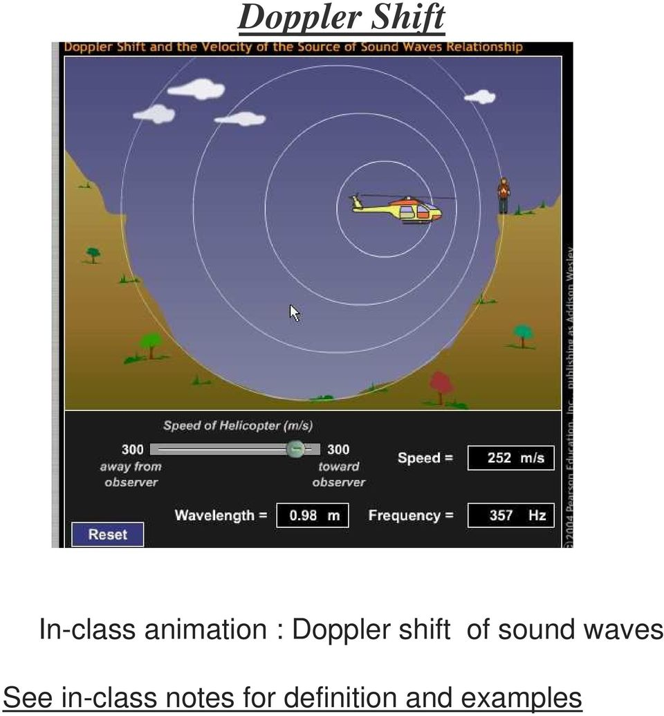 of sound waves See in-class