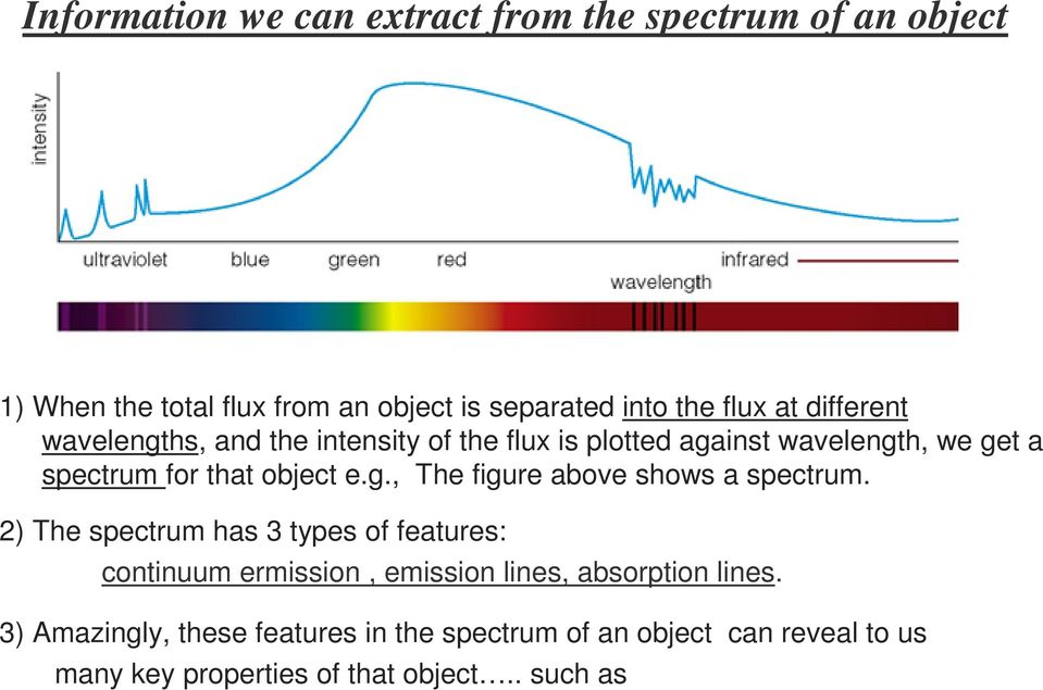 2) The spectrum has 3 types of features: continuum ermission, emission lines, absorption lines.