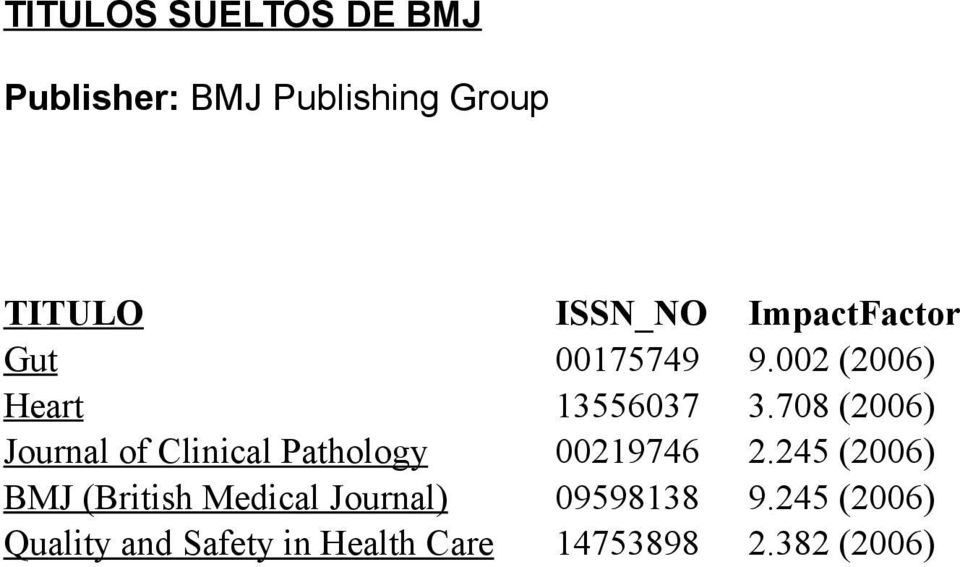 708 (2006) Journal of Clinical Pathology 00219746 2.
