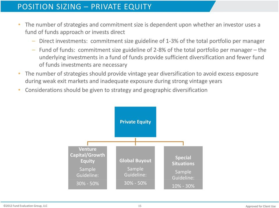 sufficient diversification and fewer fund of funds investments are necessary The number of strategies should provide vintage year diversification to avoid excess exposure during weak exit markets and